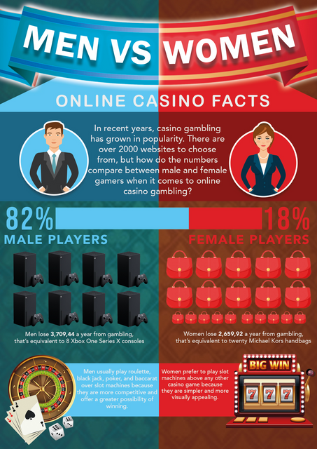 Casinos-not-on-Gamstop-6th-July-1
