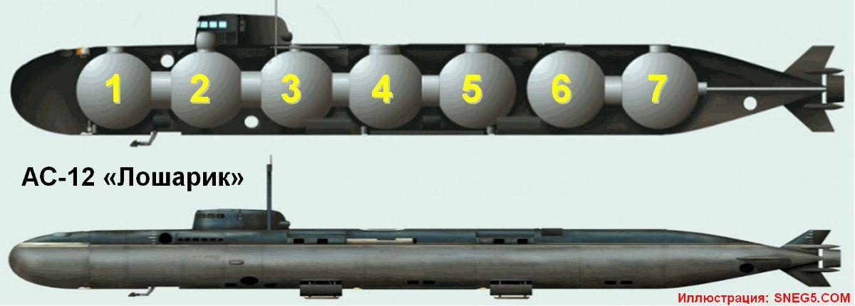 Кабели Ас-12-Лошарик
