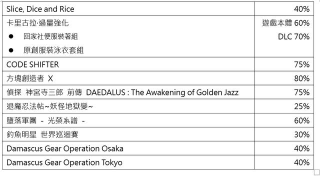 Topics tagged under arc_system on 紀由屋分享坊 16