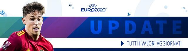 Euro 2020: i valori di mercato aggiornati del girone E