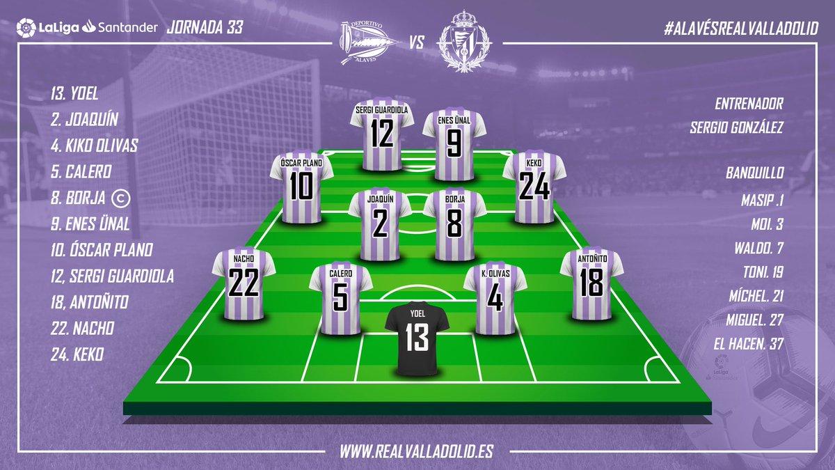 Deportivo Alavés - Real Valladolid. Viernes 19 de Abril. 21:00 Alineacion-Alaves