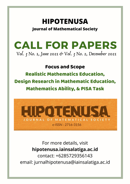 Call-For-Papers-Hipotenusa-2021