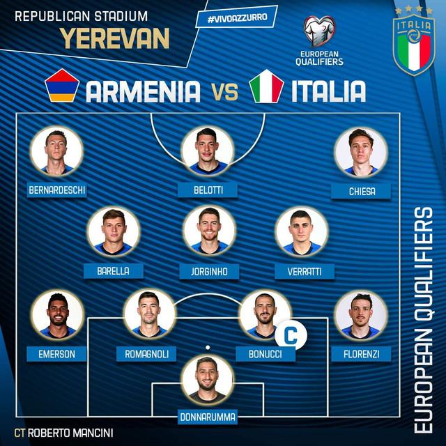 Italia: La Nazionale II - Page 34 FB-IMG-1567695084448