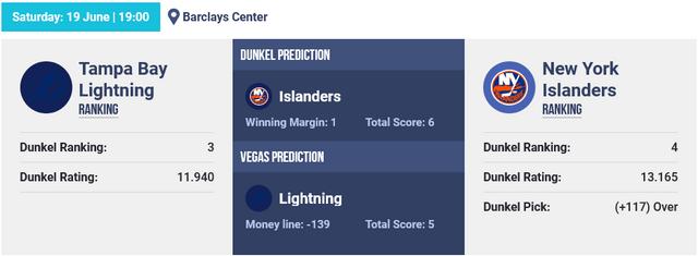 Screenshot-2021-06-19-at-06-56-00-NHL-Hockey-Picks-The-Dunkel-Index