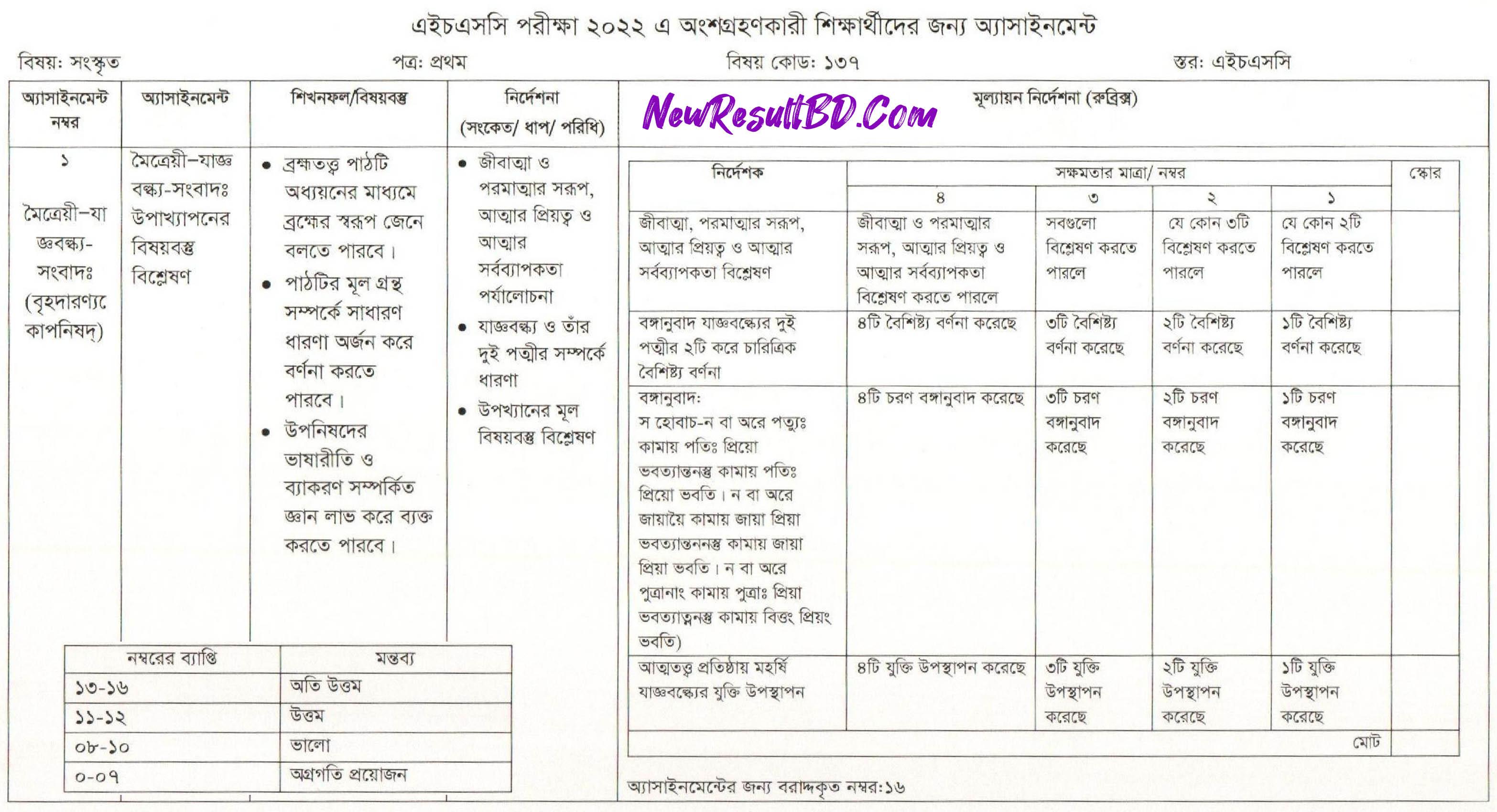 HSC Sanskrit 5th Week Assignment 2022