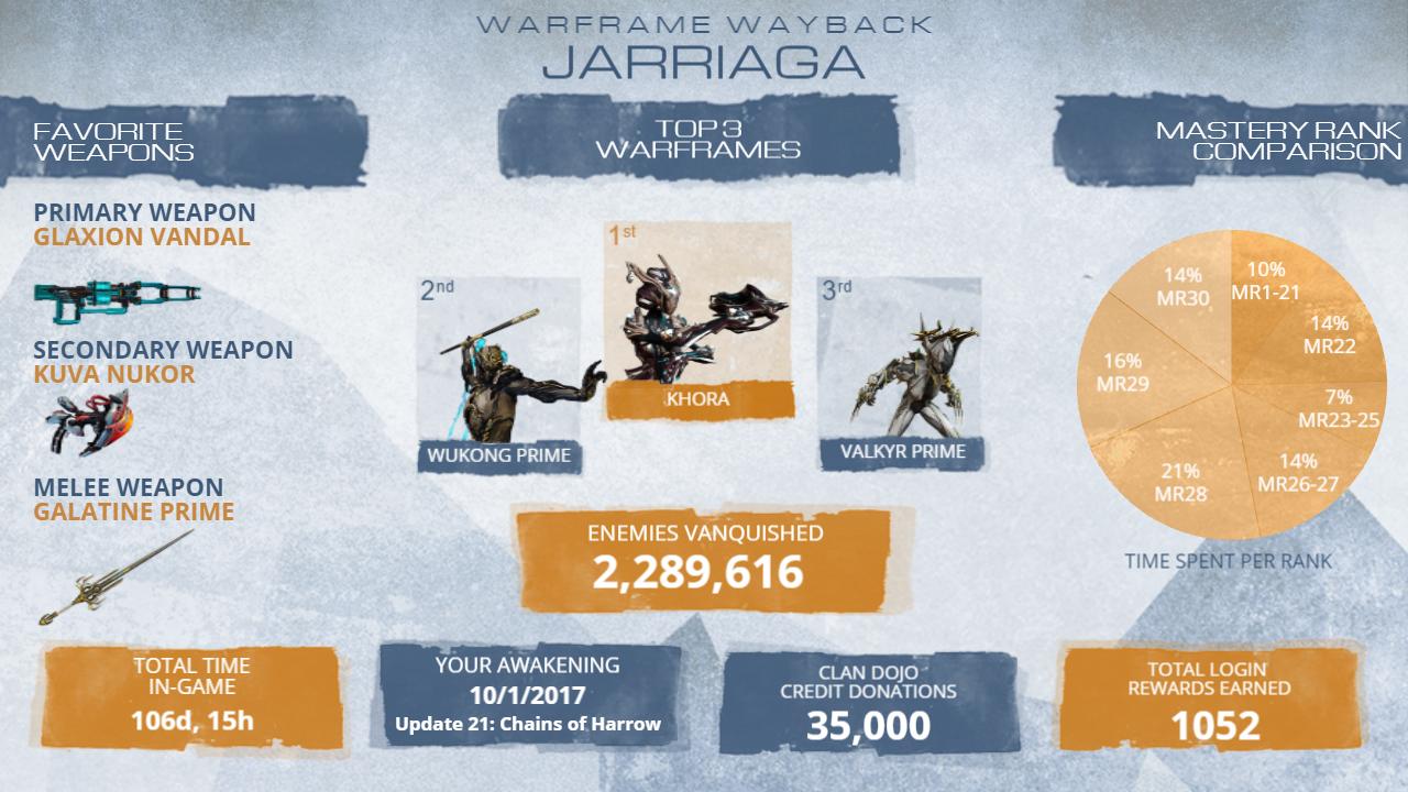 warframe8th-stats.png