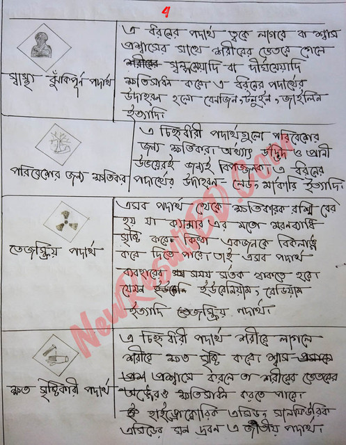 SSC Chemistry 6th Week Assignment 2022 Answer