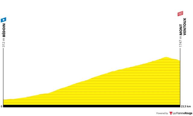 le-tour-eddy-mercx-stage-8b