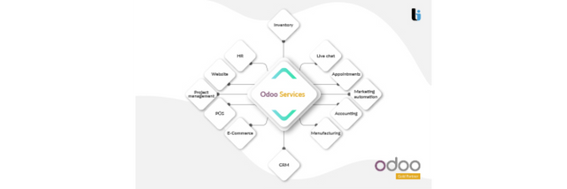 Empowering Small Businesses with Our Odoo Services in this Pandemic