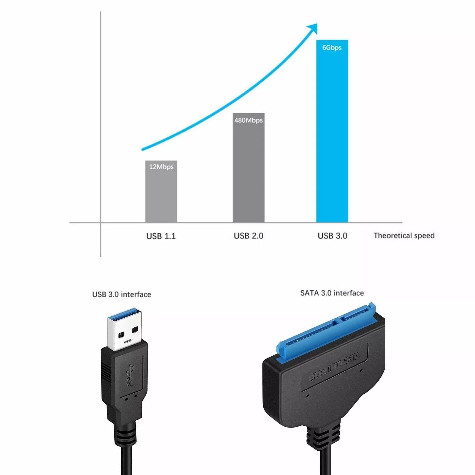 i.ibb.co/93390YK/Adaptador-de-Disco-R-gido-SSD-Sata-para-USB-3-0-UAPFWI56.jpg