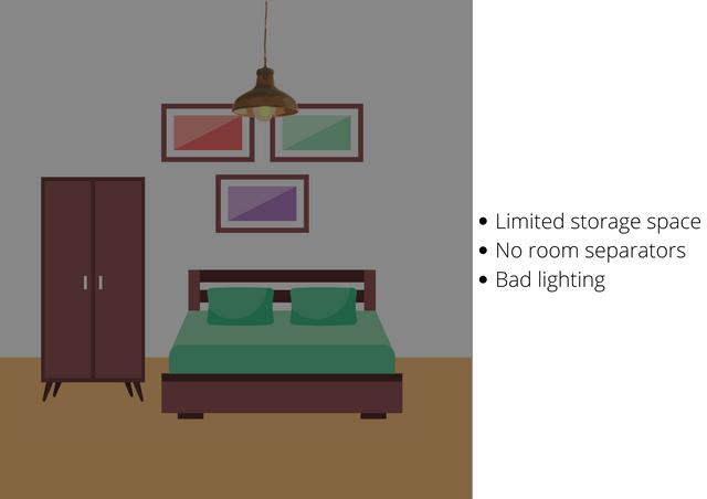 Limited-storage-space-No-room-separators-Bad-lighting