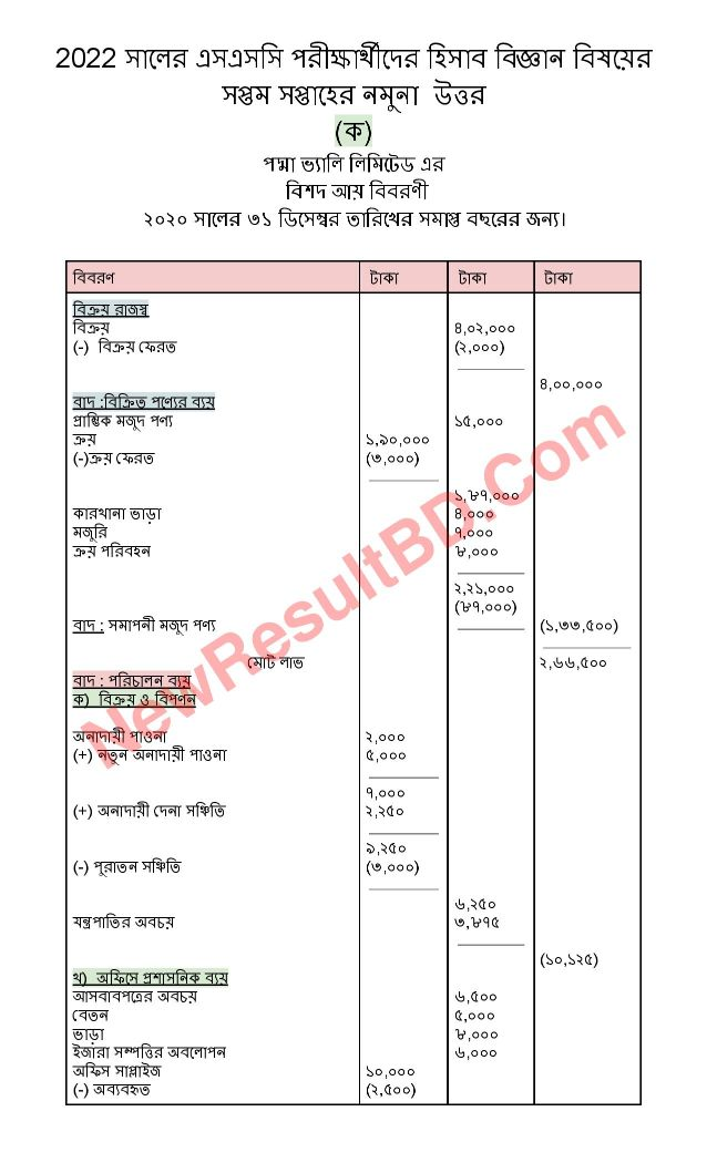 HSC Accounting 7th Week Assignment 2022 Answer