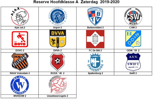 Ajax-zat-2-overzicht-2019-2020