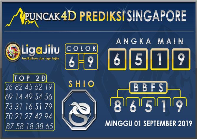 PREDIKSI TOGEL SINGAPORE PUNCAK4D 01 SEPTEMBER 2019