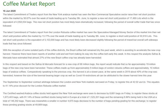 coffee-market-Report-15-Jun