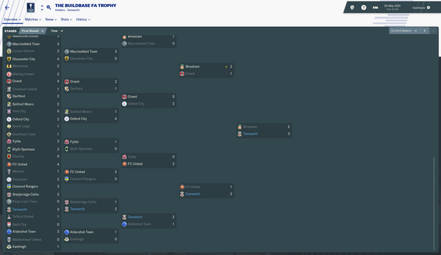 The-Buildbase-FA-Trophy-Overview-Stages.