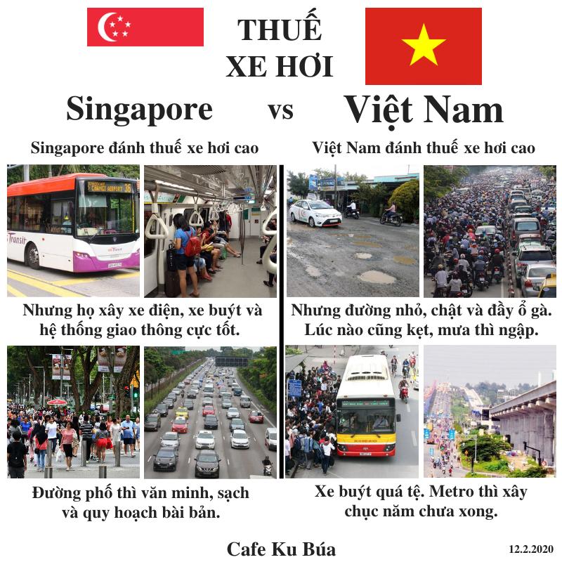 THUẾ XE HƠI – SINGAPORE VÀ VIỆT NAM