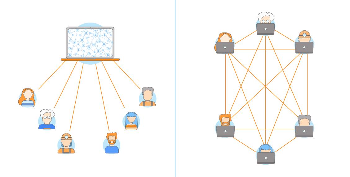 red descentralizada vs red centralizada bitgalea