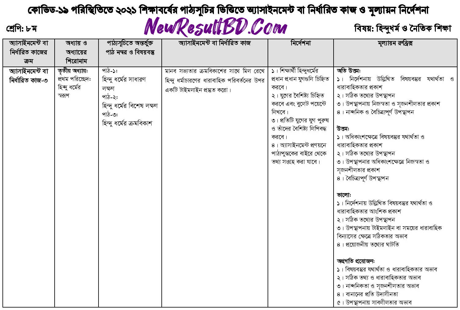 Class 8 14th Week Hinduism and moral education Assignment