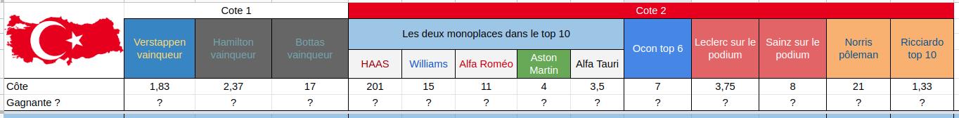 [2021] Formula Bet World Championship - Page 23 Screenshot-from-2021-10-05-12-28-20