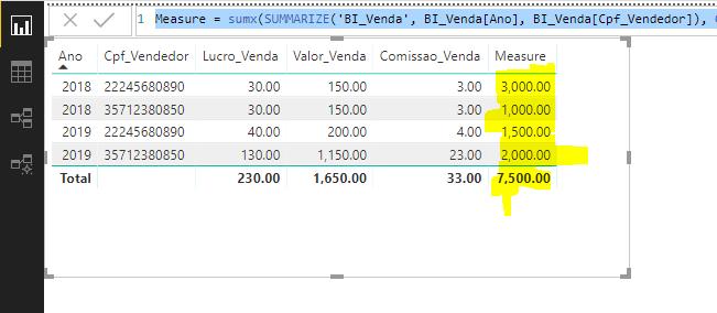 COMPARATIVO-CUSTO-VENDEDOR-X-RENTABILIDADE