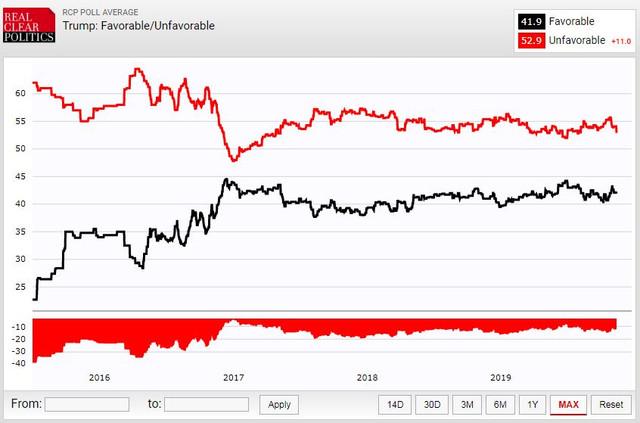 Trump-Favorable-D-favorable.jpg