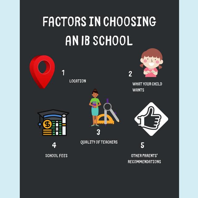 Factors-in-Choosing-an-IB-School