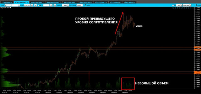 Анализ рынка от IC Markets. - Страница 2 Volume-euro-mini