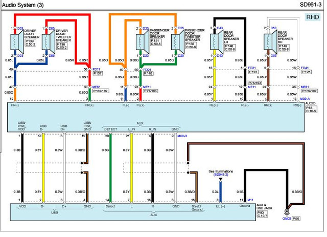 DIAGRAM] Hyundai I30 2014 Steering Wheel Cruise Control Wiring Diagram  Wiring Diagram FULL Version HD Quality Wiring Diagram -  GOODMANWIRINGDIAGRAM.RENTLOVE.FRWiring And Fuse Image - rentlove.fr