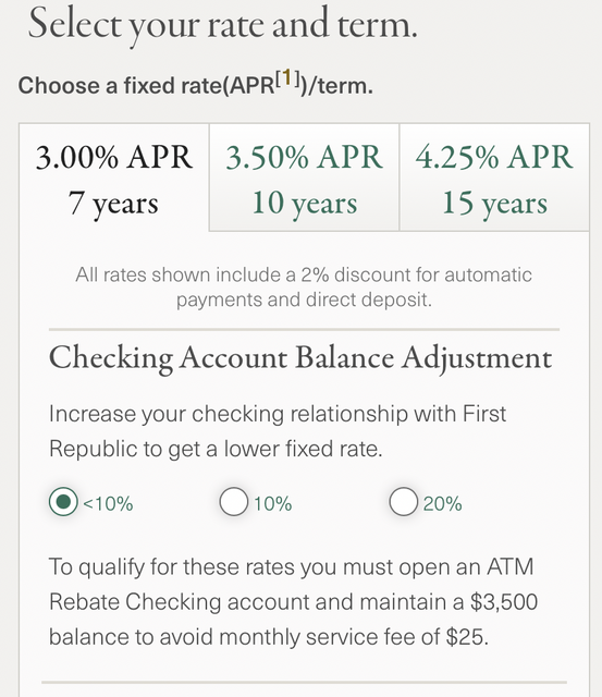 First Republic line of credit - 10k @ 10.105%, any concerns