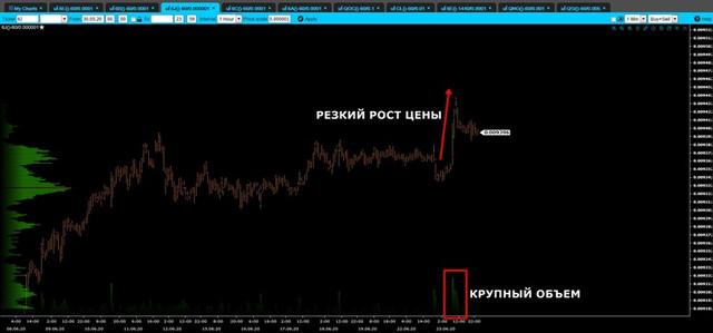 Анализ рынка от IC Markets. - Страница 4 Volume-yen-mini