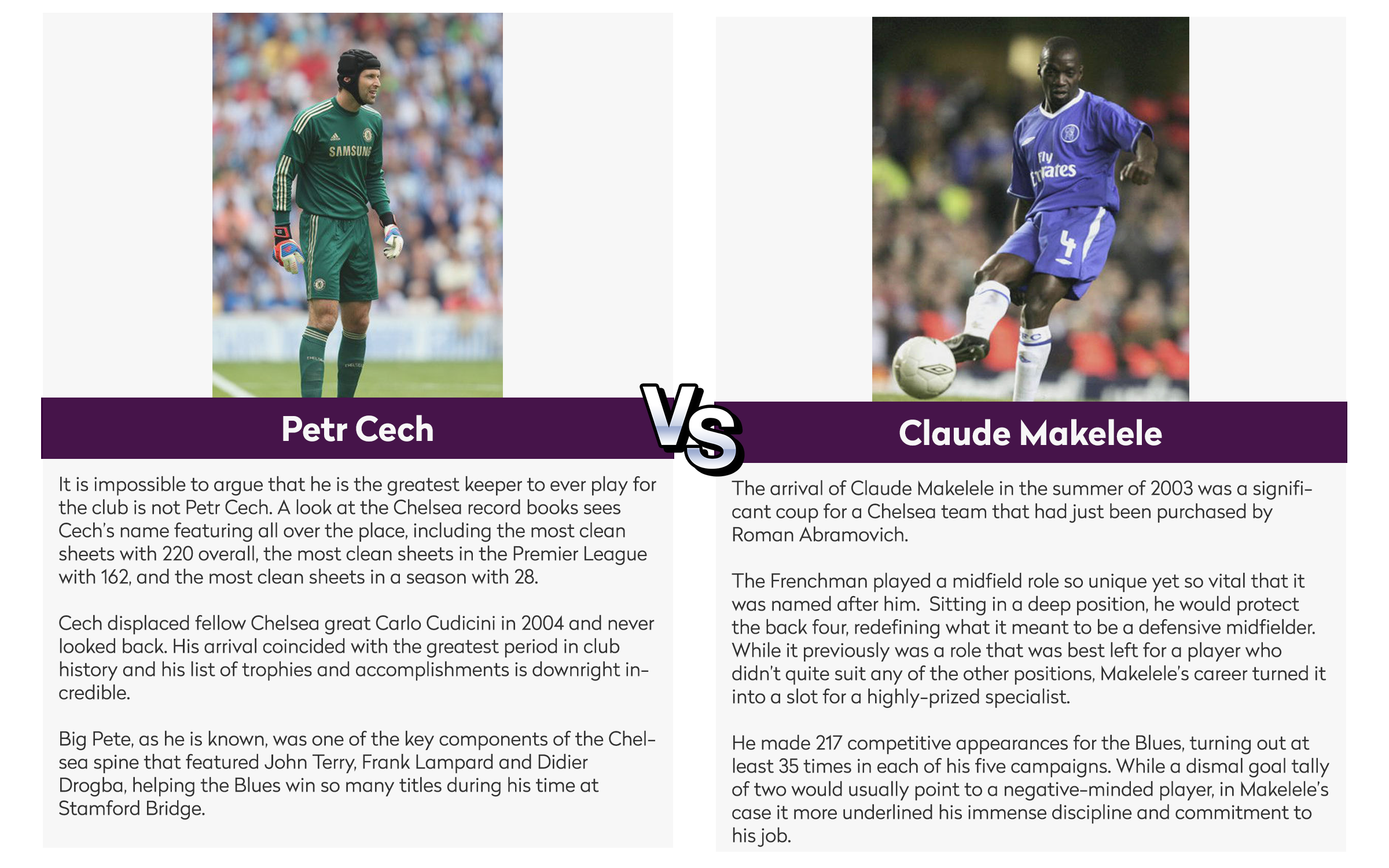 Head-to-Head Knockout Competition: Chelsea's All-Time Best