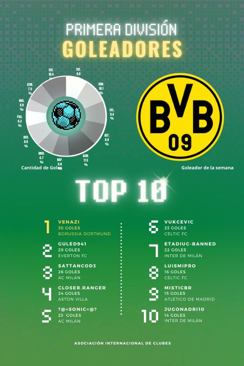 Habbo Futbol - Portal GOLEADORES-1-D