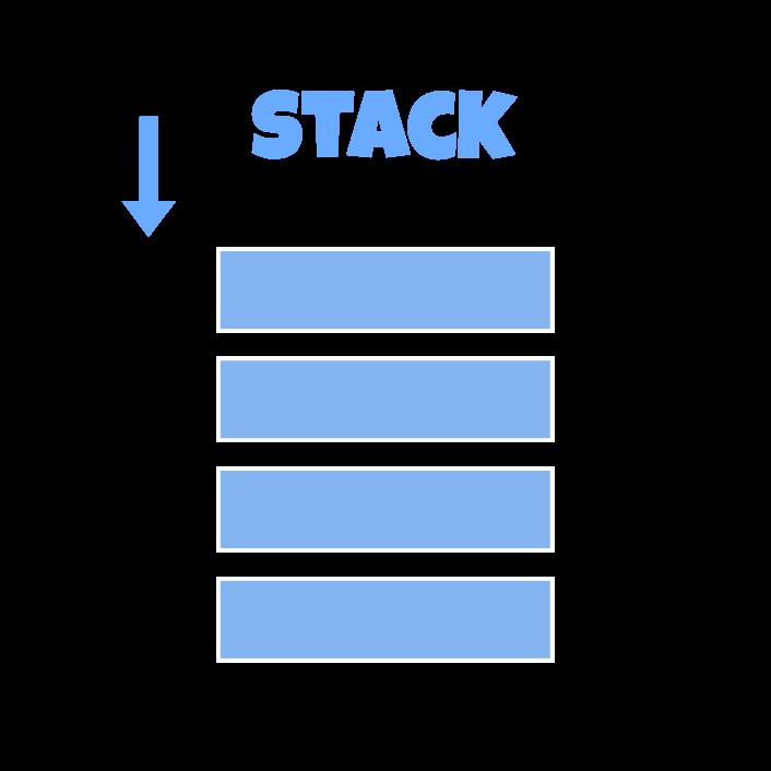 gambar stack