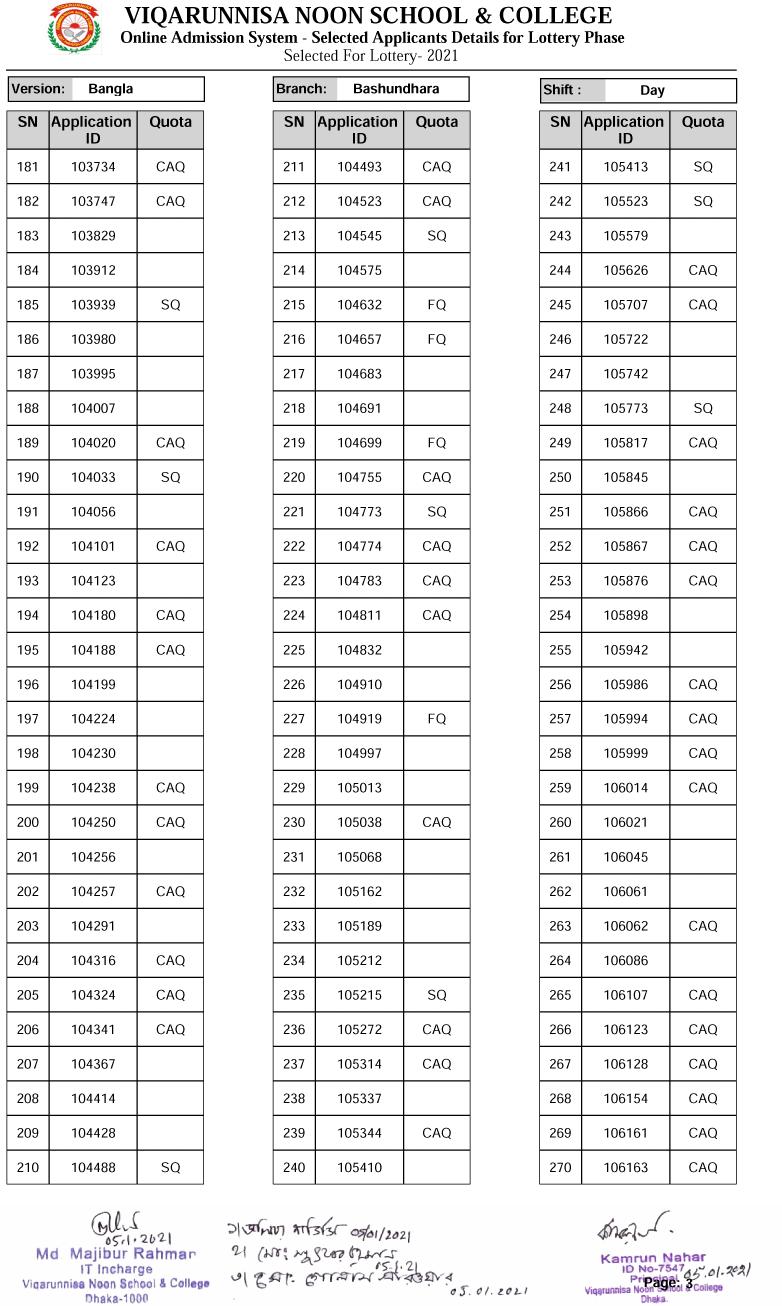 VNSC-Bashundhara-Branch-Lottery-Result-13