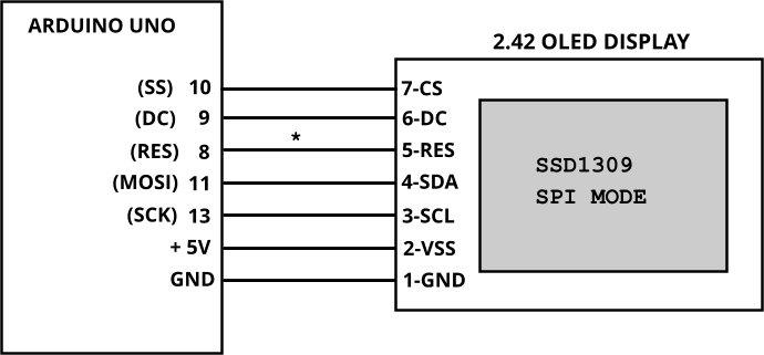 oled 2 42 u0026quot  - green - spi interface