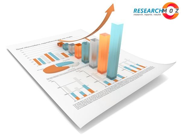 Industrial Pump Control Panels Market Research Report