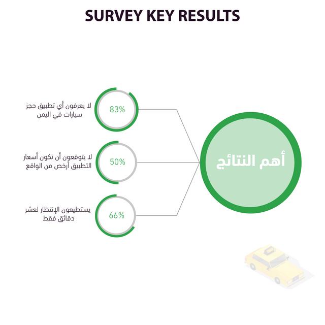 survey-0