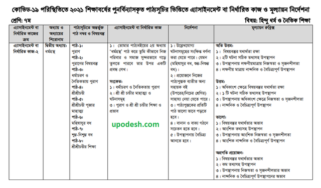 Class-7-Hinduism-Assignment-7th-week