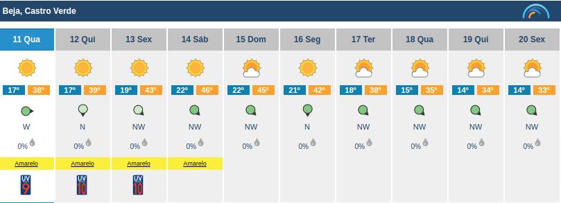 11-08-2021-prev-castro-verde.png