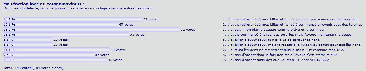 https://i.ibb.co/9nSfqGH/sondage3.png
