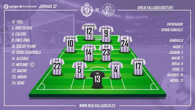 Real Valladolid - Getafe C.F. Domingo 14 de Abril. 12:00 - Página 2 IMG-20190414-105844