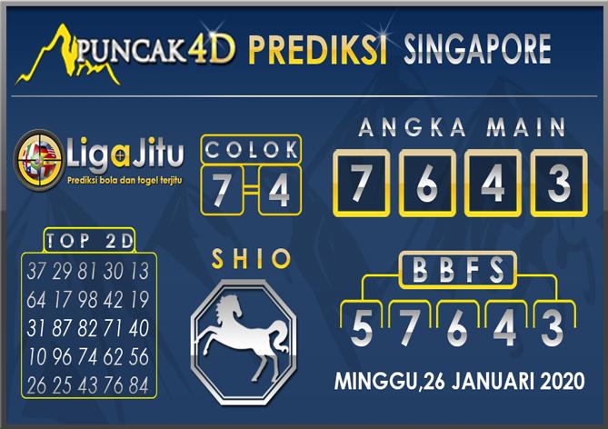 PREDIKSI TOGEL SINGAPORE PUNCAK4D 26 JANUARI 2020