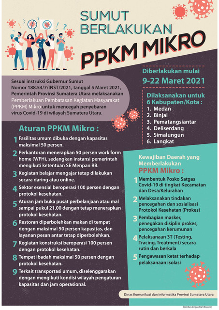 ADVERTORIAL-PPKM