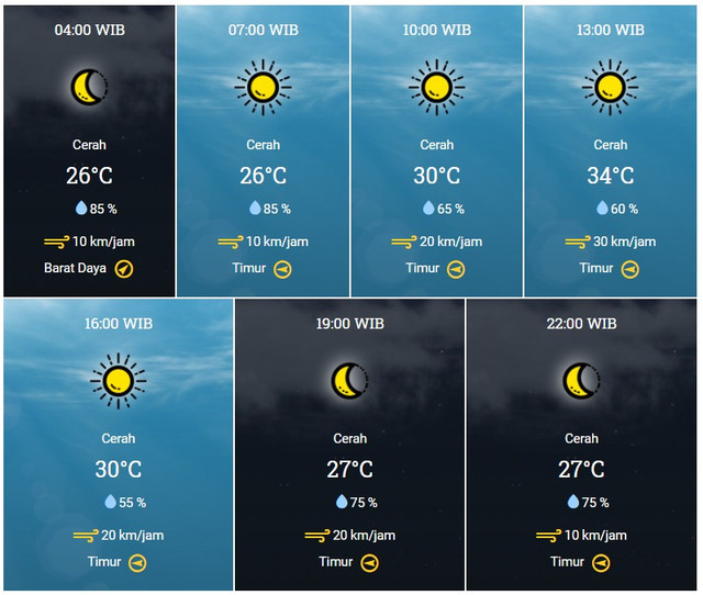 cuaca-surabaya-sabtu-hari-ini-bmkg