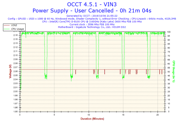 2019-10-06-21h55-Voltage-VIN3