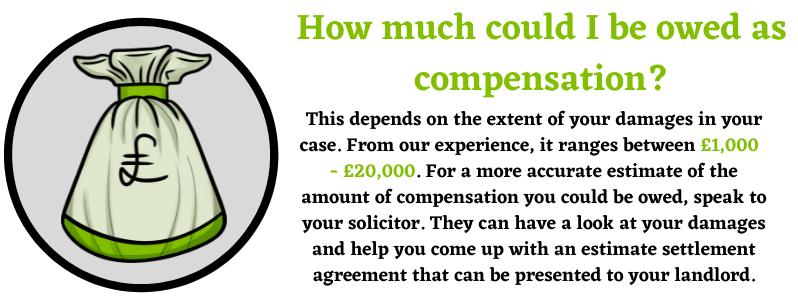 Housing Disrepair Claim Compensation