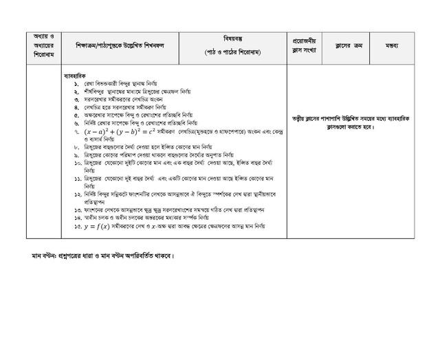 12-Higher-Math-1-HSC-2022-page-009