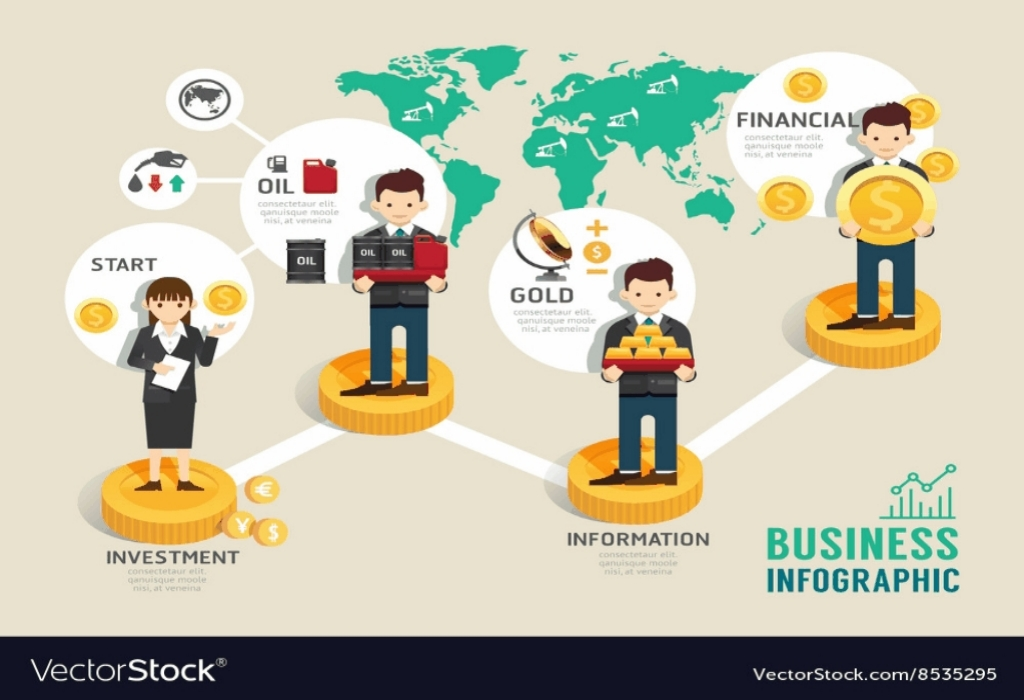 Business Investment Guide Industry