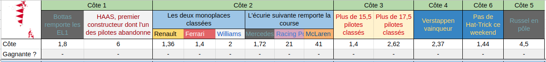 [2021] Formula Bet World Championship - Règlement Screenshot-from-2020-12-02-11-00-09